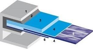 constitution panneaux photovoltaique